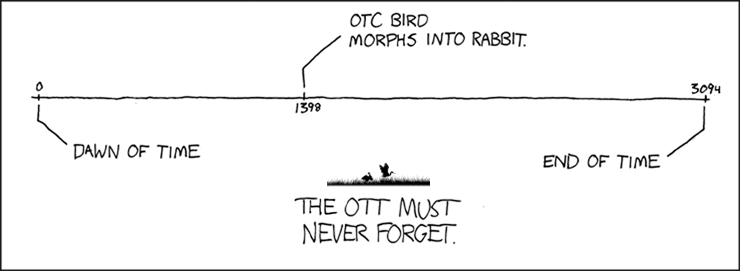 Ottercomic of 204